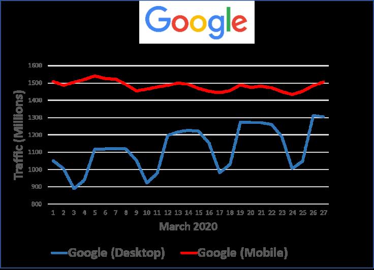 Google_trend